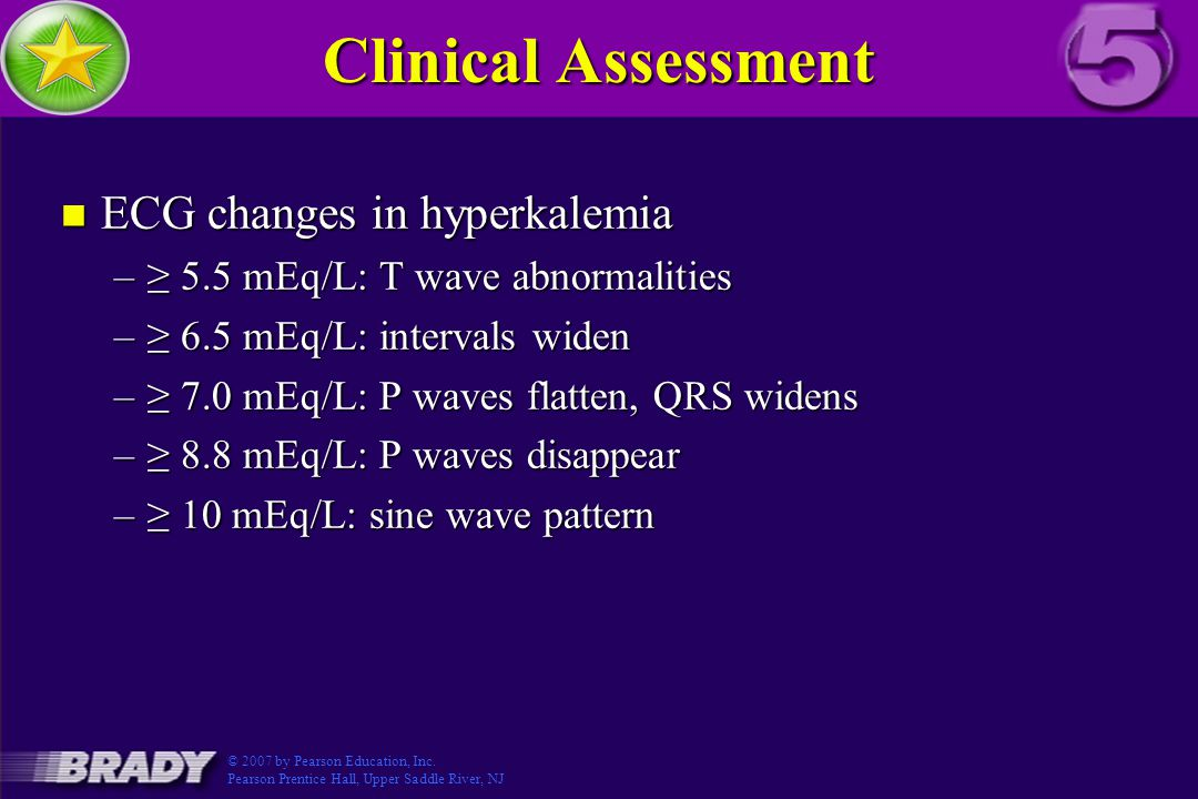 Clinical Assessment ECG changes in hyperkalemia
