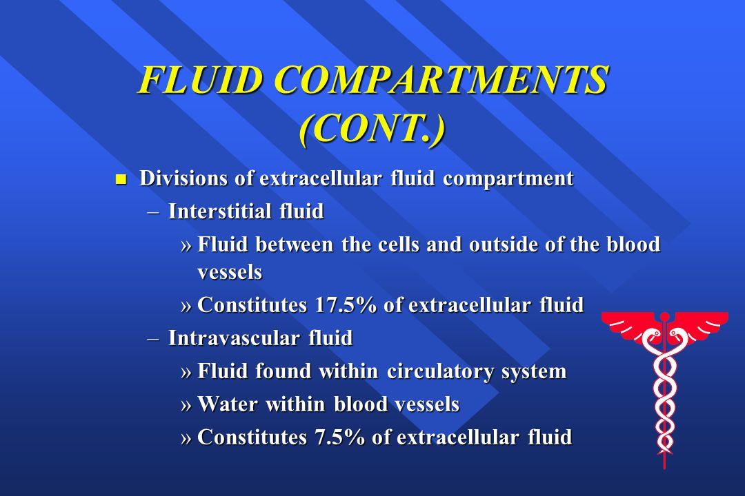 FLUID COMPARTMENTS (CONT.)