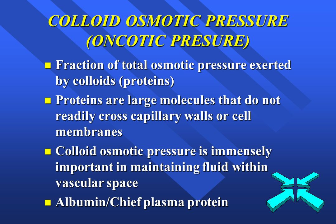COLLOID OSMOTIC PRESSURE (ONCOTIC PRESURE)