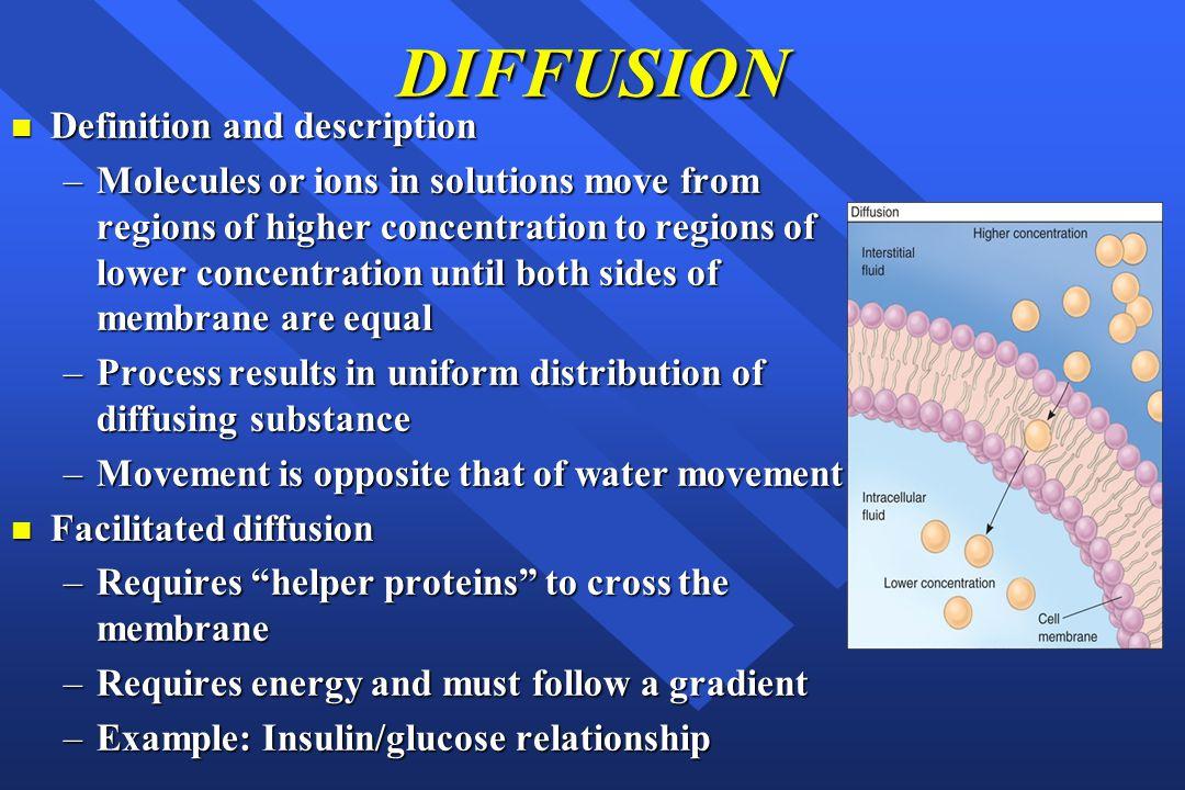 DIFFUSION Definition and description