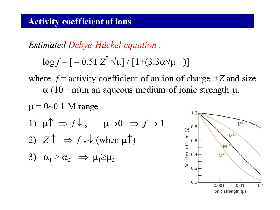 Activity coefficient of ions