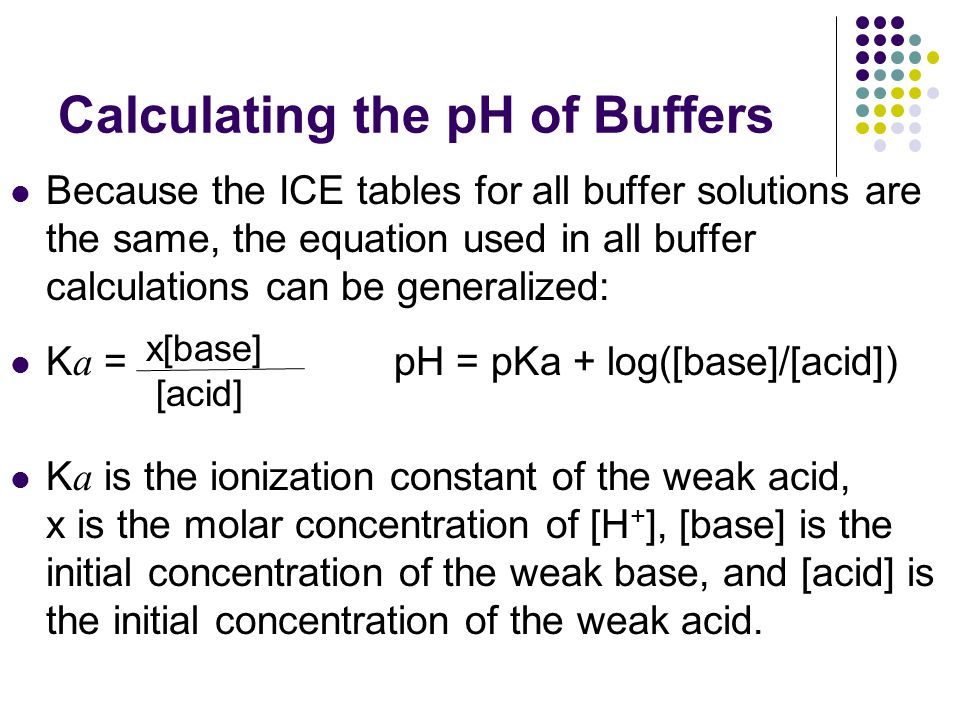 Calculating the pH of Buffers