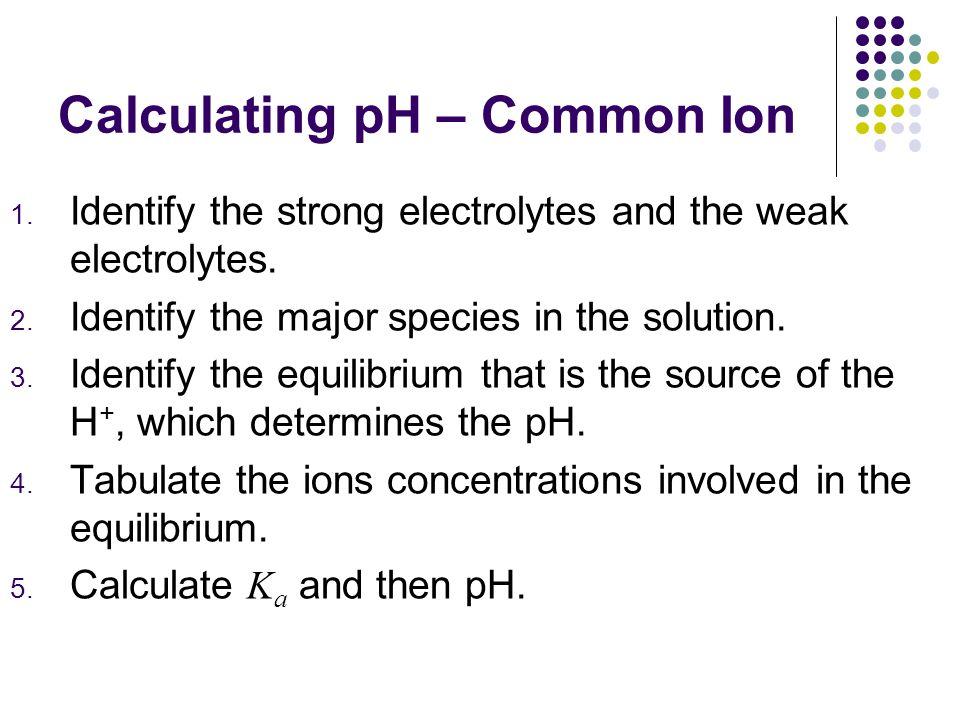 Calculating pH – Common Ion