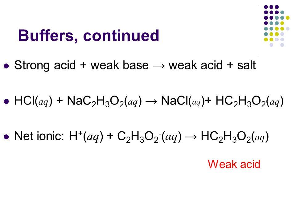 Buffers, continued Strong acid + weak base → weak acid + salt