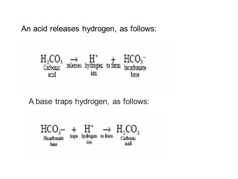 An acid releases hydrogen, as follows: