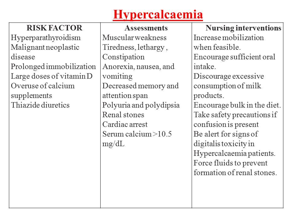 Hypercalcaemia RISK FACTOR Hyperparathyroidism