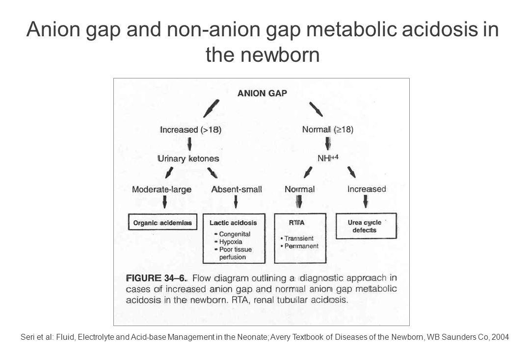 Anion gap and non-anion gap metabolic acidosis in the newborn