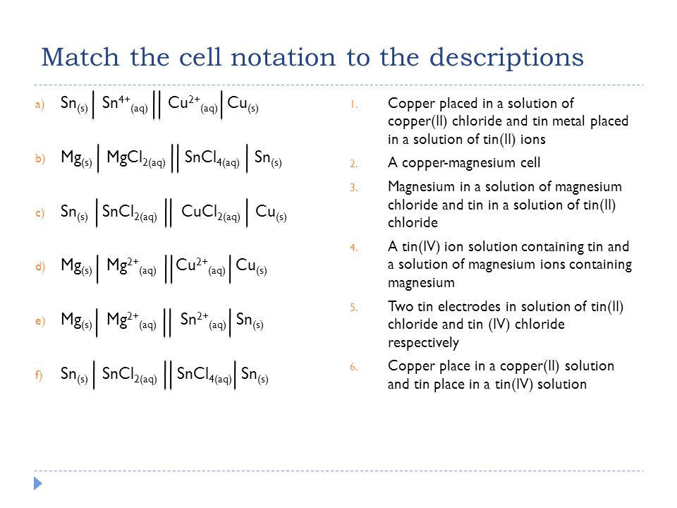 Match the cell notation to the descriptions