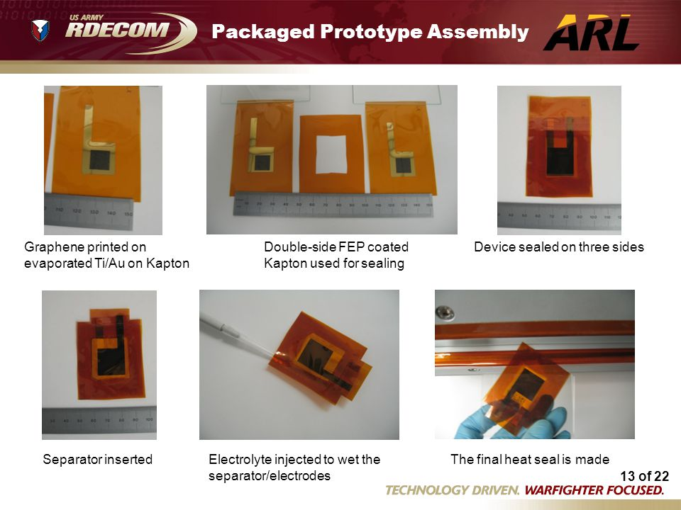 Packaged Prototype Assembly