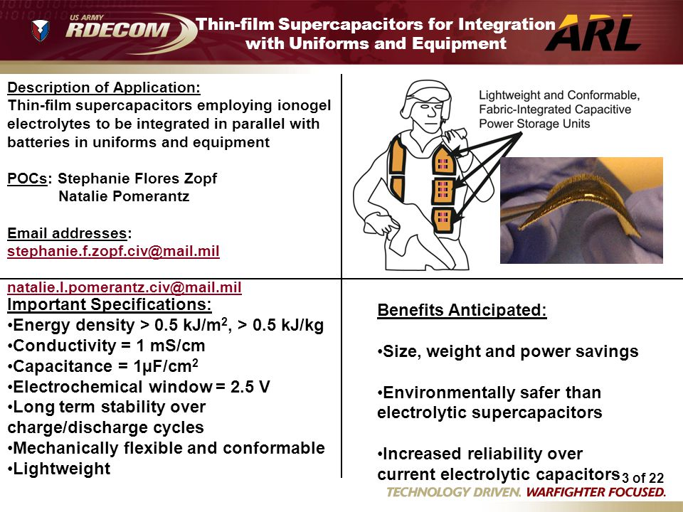 Thin-film Supercapacitors for Integration with Uniforms and Equipment