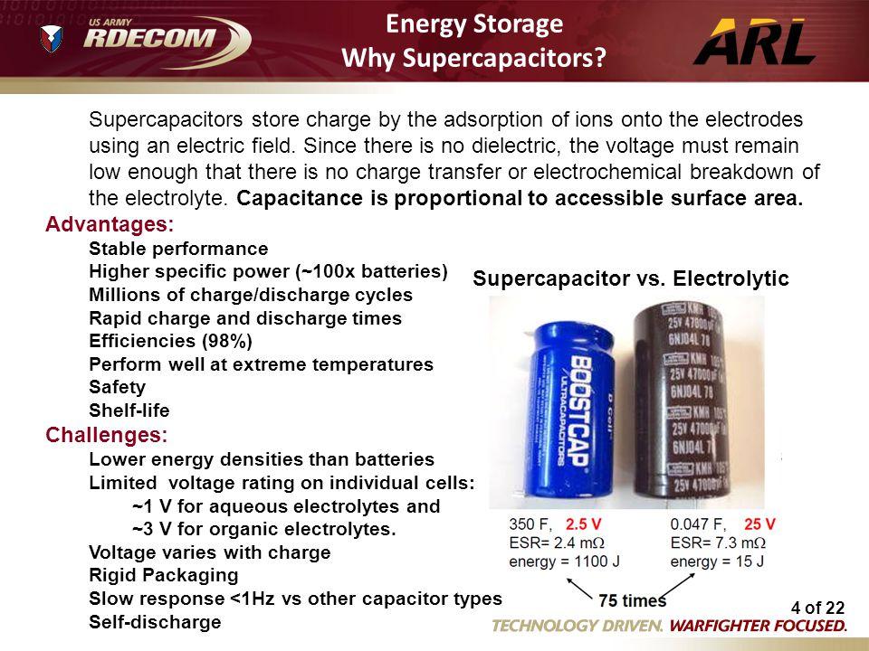 Energy Storage Why Supercapacitors