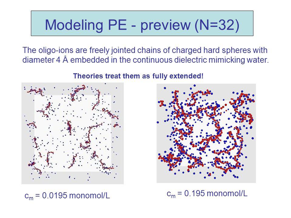 Modeling PE - preview (N=32)