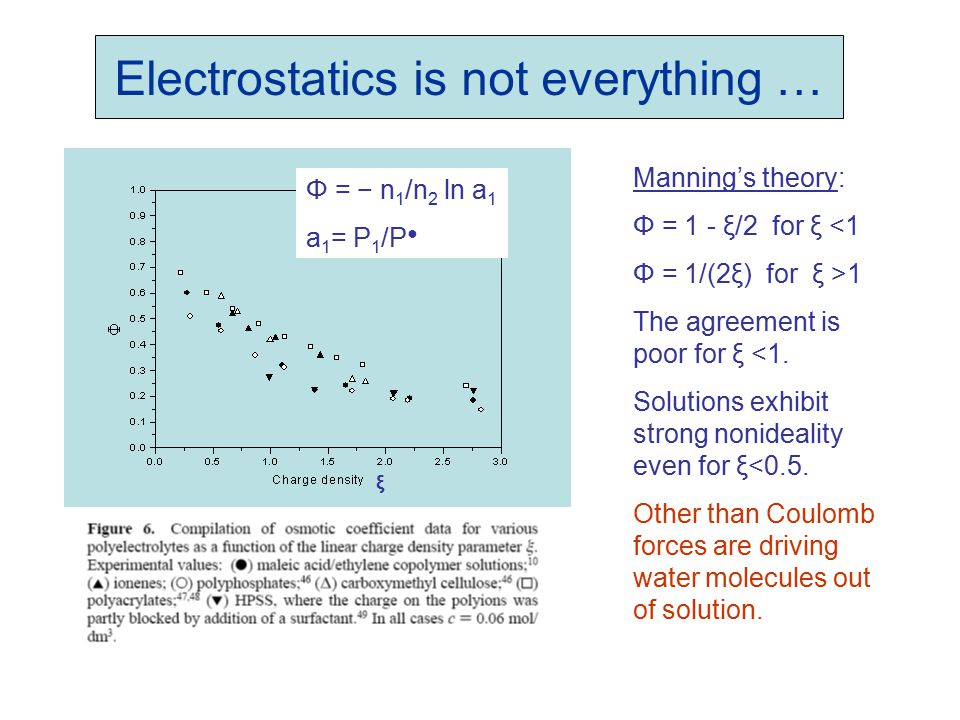 Electrostatics is not everything …