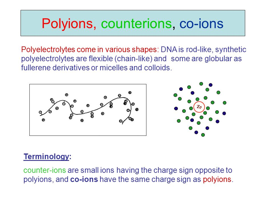 Polyions, counterions, co-ions