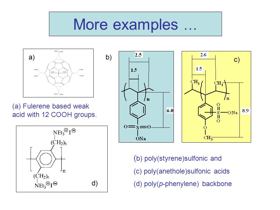More examples … (b) poly(styrene)sulfonic and a) b) c)