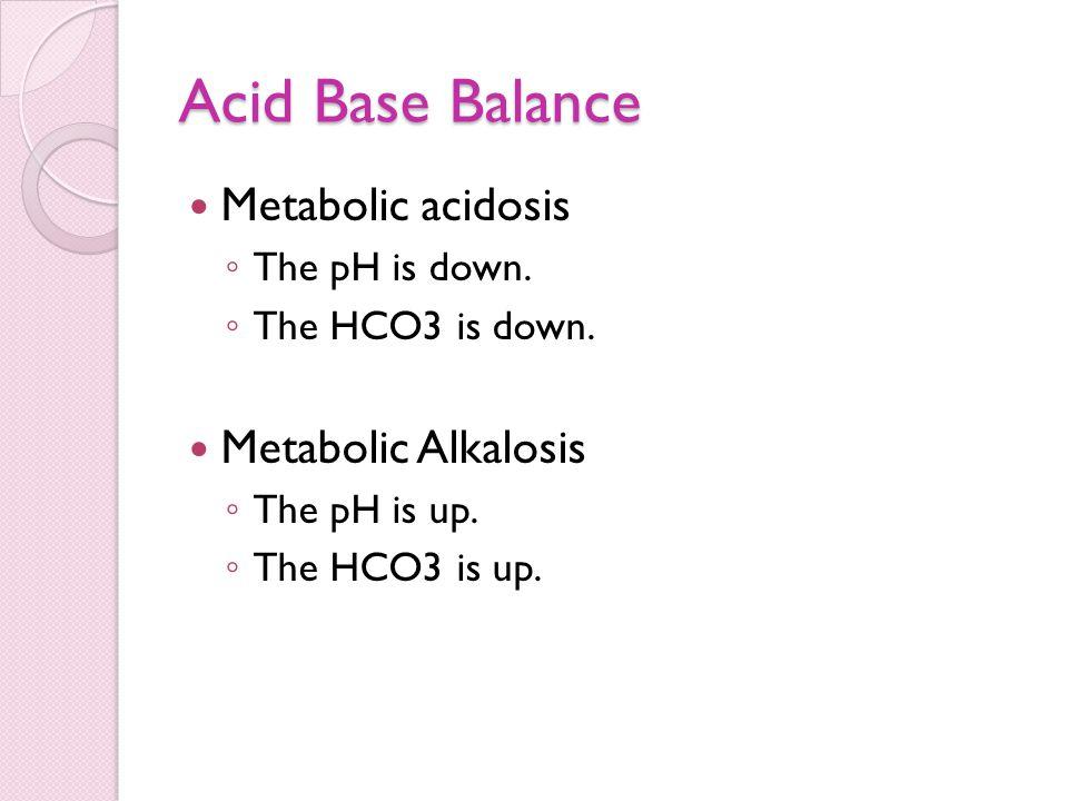 Acid Base Balance Metabolic acidosis Metabolic Alkalosis