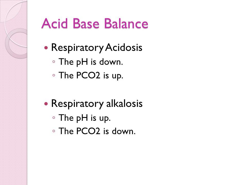 Acid Base Balance Respiratory Acidosis Respiratory alkalosis