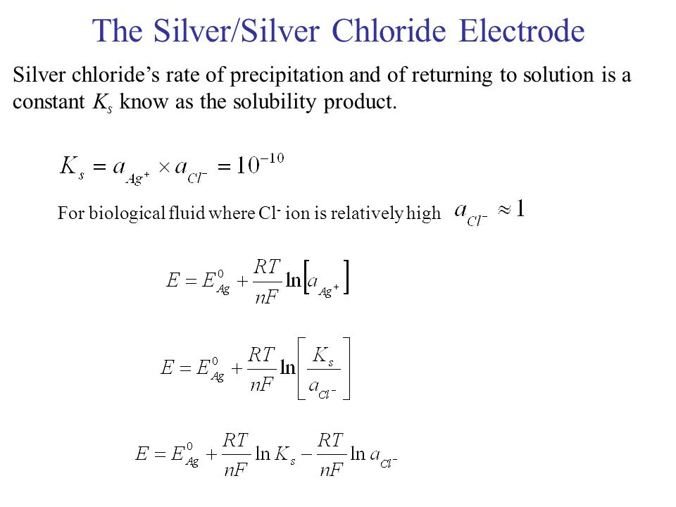 The Silver/Silver Chloride Electrode