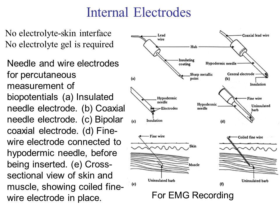 Internal Electrodes No electrolyte-skin interface