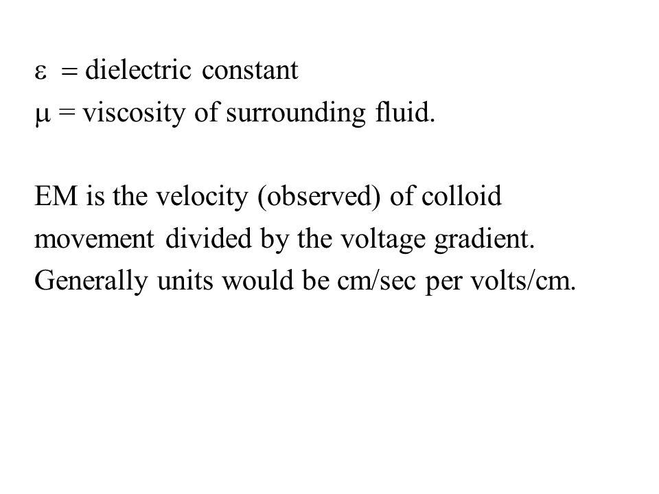 e = dielectric constant