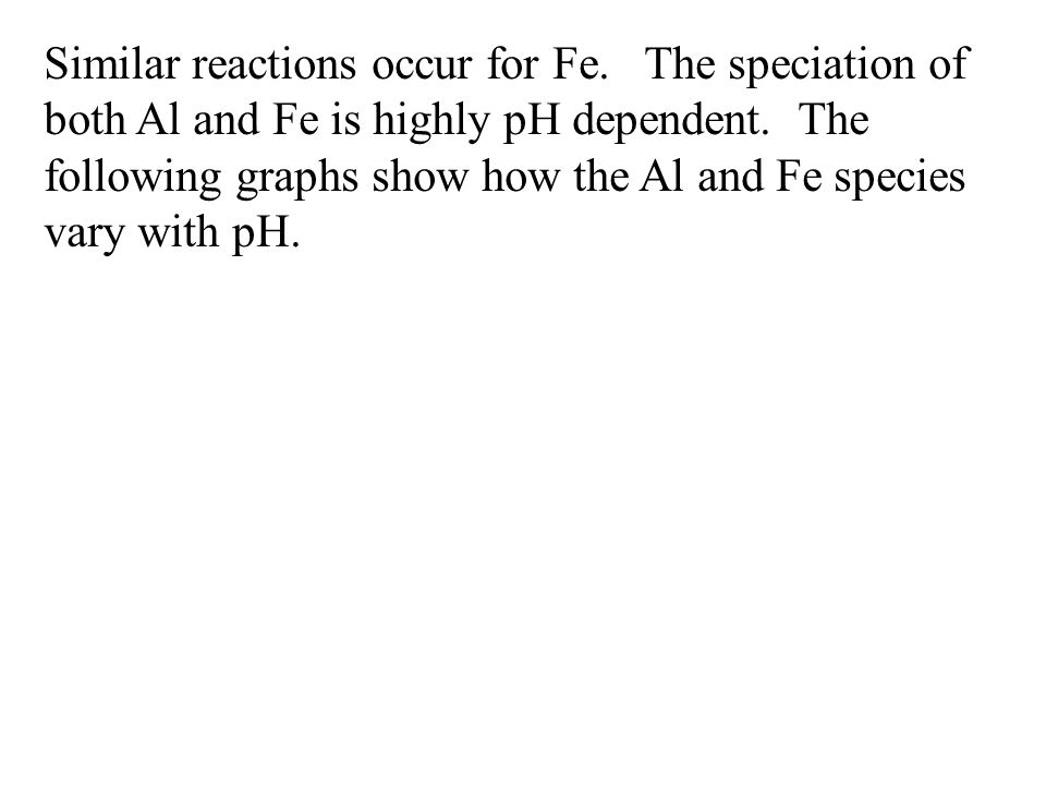 Similar reactions occur for Fe