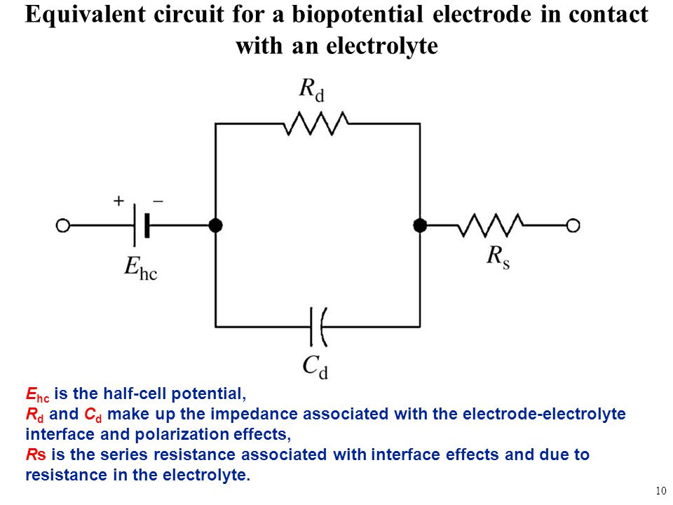 Equivalent circuit for a biopotential electrode in contact with an electrolyte