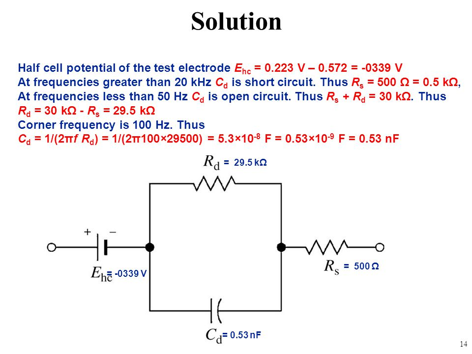 Solution Half cell potential of the test electrode Ehc = 0.223 V – 0.572 = -0339 V.