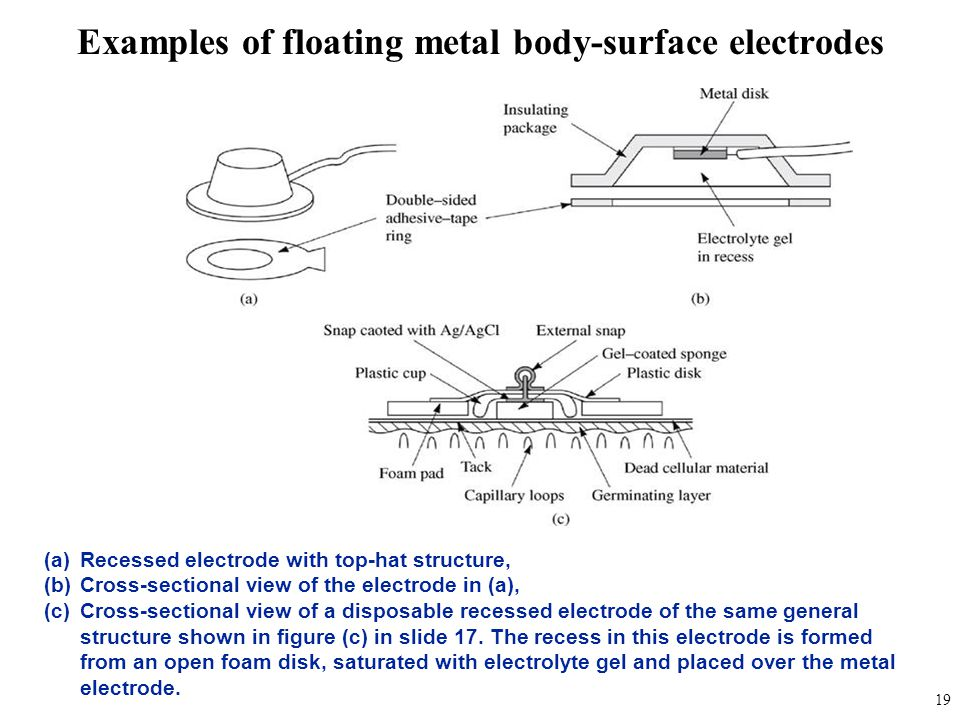 Examples of floating metal body-surface electrodes