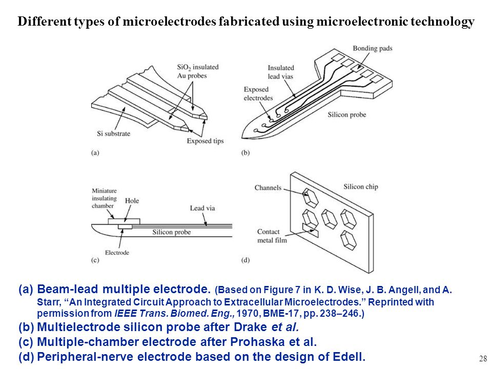Different types of microelectrodes fabricated using microelectronic technology