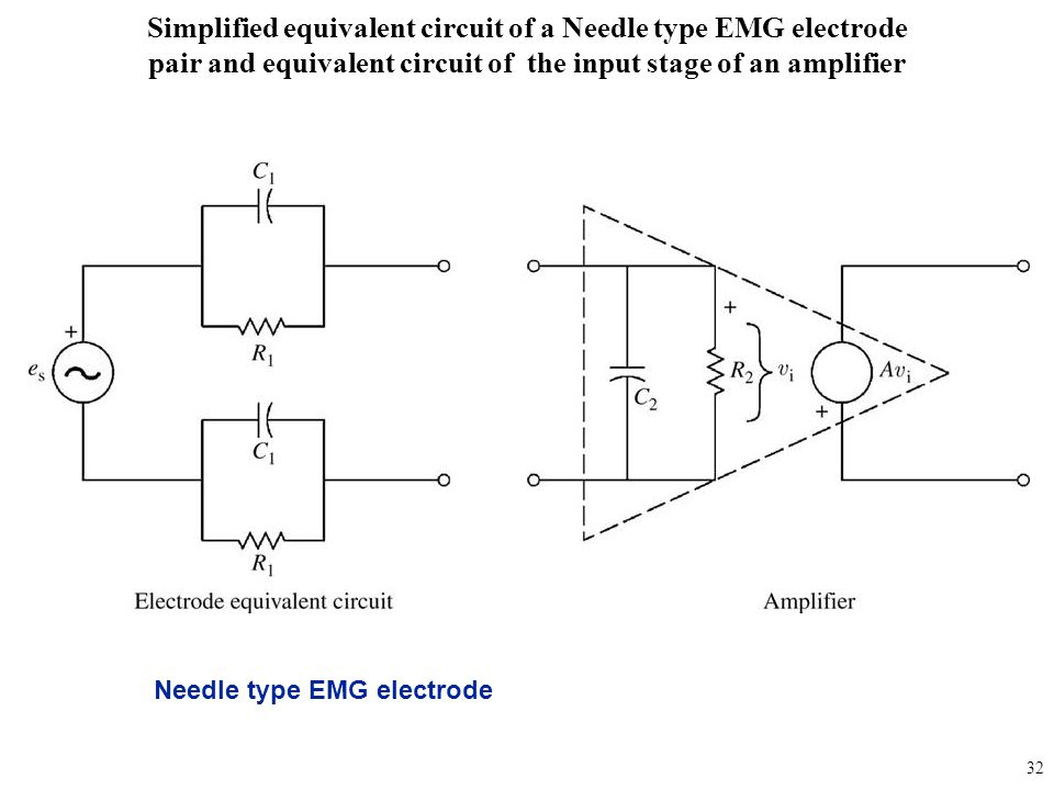 figun_05_01 Simplified equivalent circuit of a Needle type EMG electrode. pair and equivalent circuit of the input stage of an amplifier.