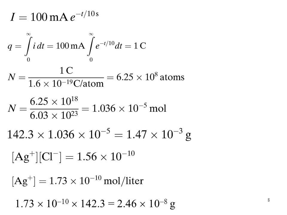 1.73  10–10  142.3 = 2.46  10–8 g