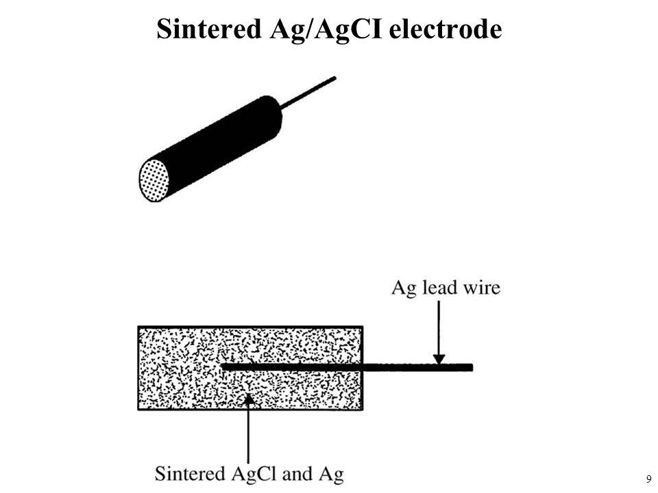 Sintered Ag/AgCI electrode