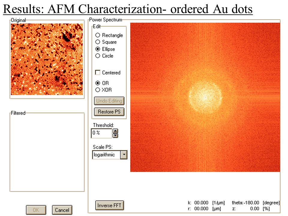 Results: AFM Characterization- ordered Au dots