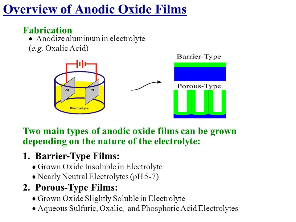 Overview of Anodic Oxide Films