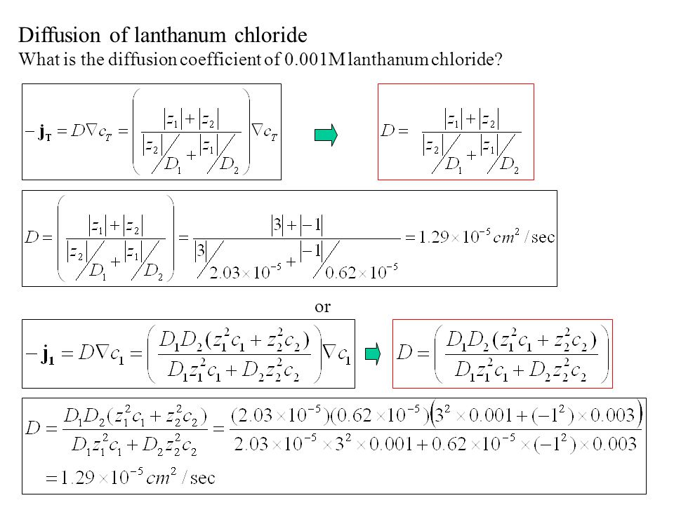 Diffusion of lanthanum chloride