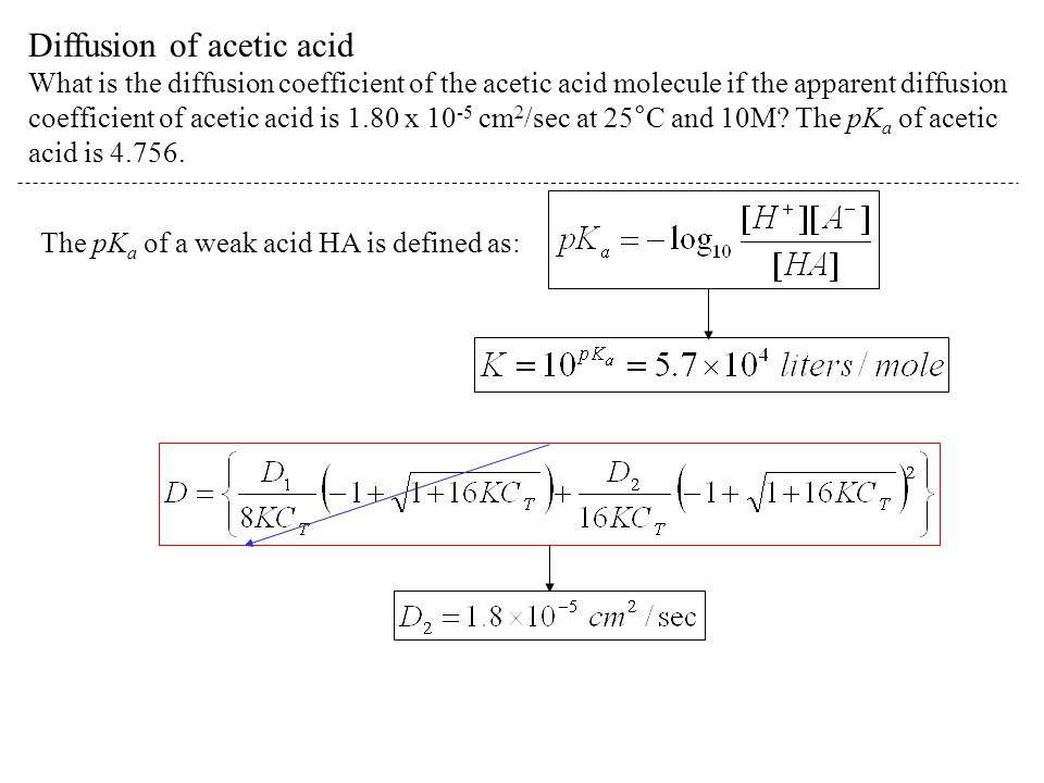 Diffusion of acetic acid