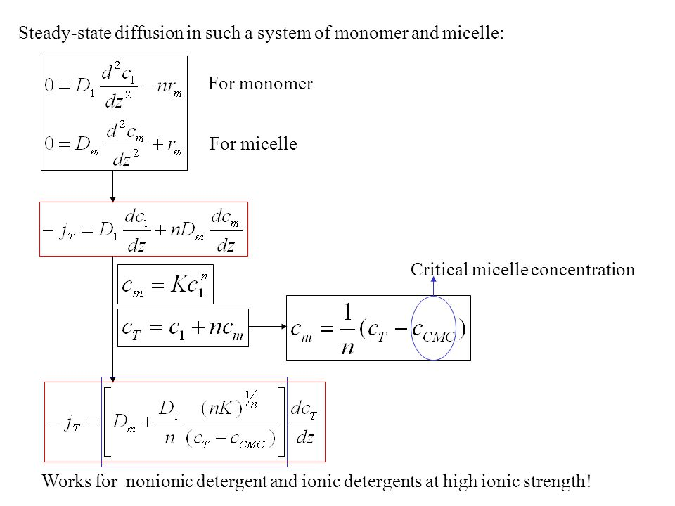 Steady-state diffusion in such a system of monomer and micelle: