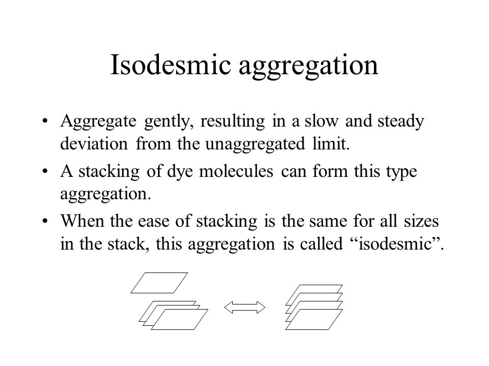 Isodesmic aggregation