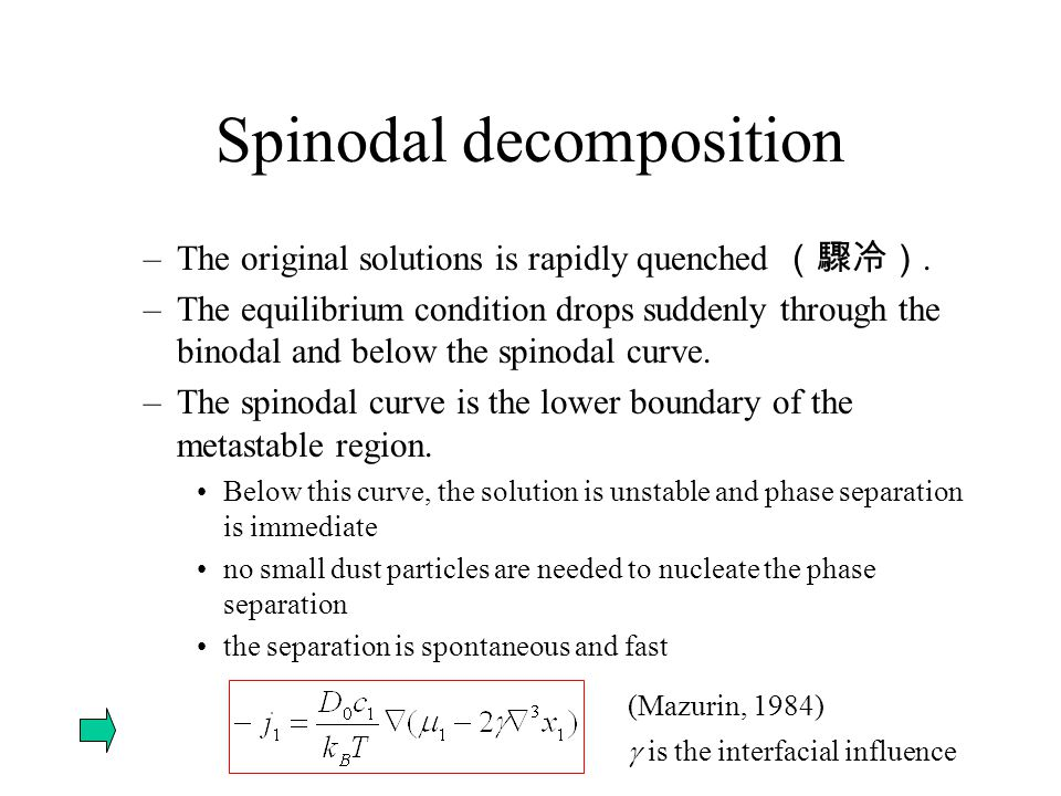 Spinodal decomposition