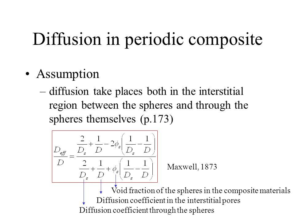 Diffusion in periodic composite