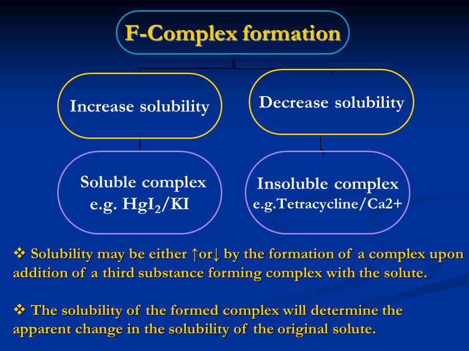 Solubility may be either ↑or↓ by the formation of a complex upon addition of a third substance forming complex with the solute.