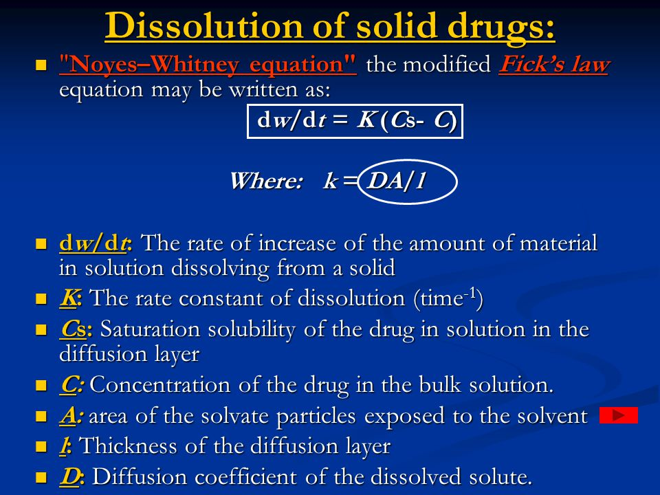 Dissolution of solid drugs: