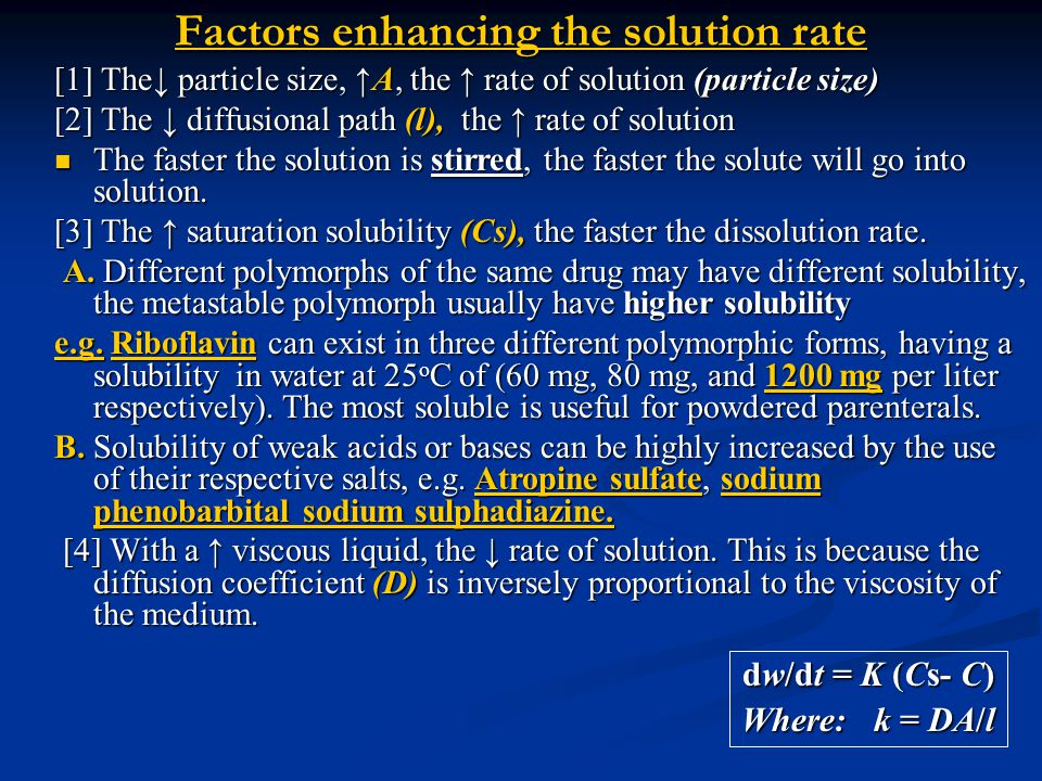 Factors enhancing the solution rate