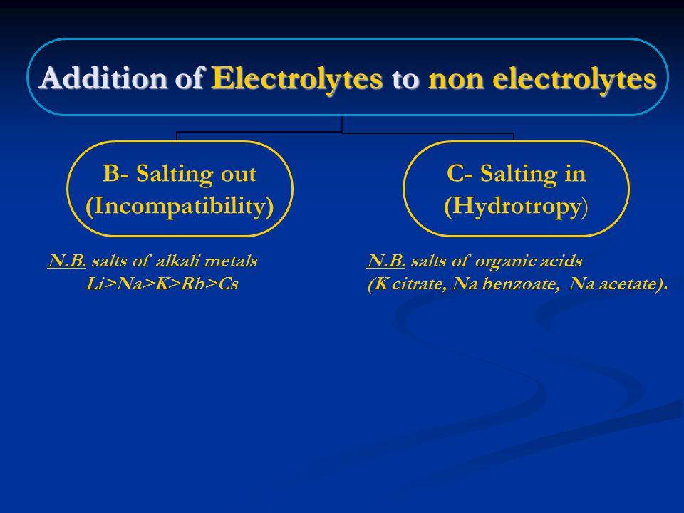 N.B. salts of alkali metals