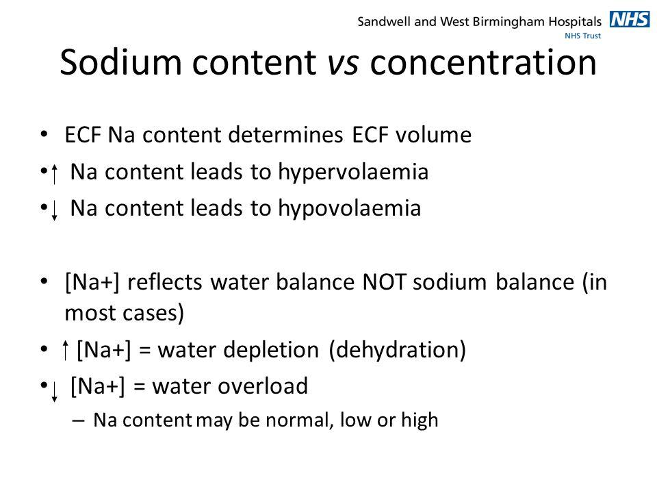 Sodium content vs concentration