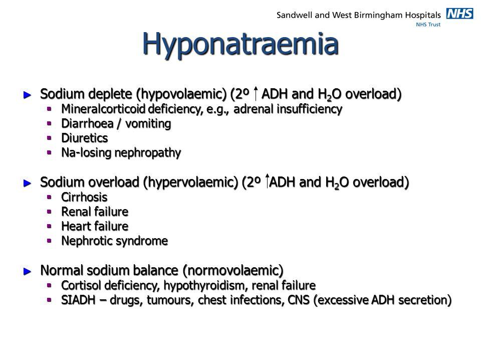 Hyponatraemia Sodium deplete (hypovolaemic) (2º ADH and H2O overload)