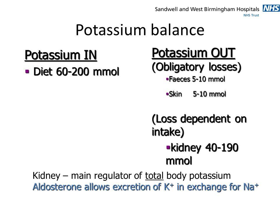 Potassium balance Potassium OUT Potassium IN (Obligatory losses)