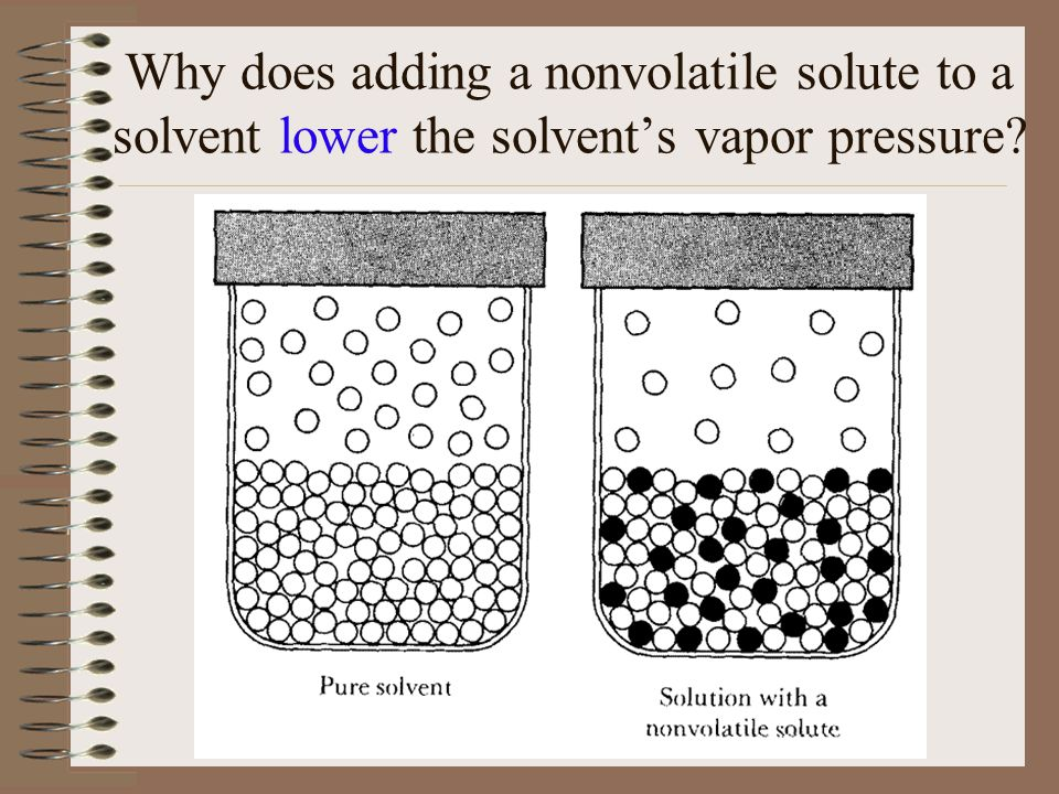 Why does adding a nonvolatile solute to a solvent lower the solvent's vapor pressure