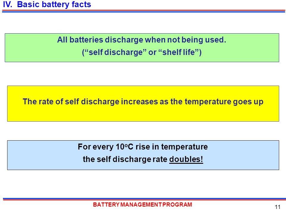 IV. Basic battery facts All batteries discharge when not being used.