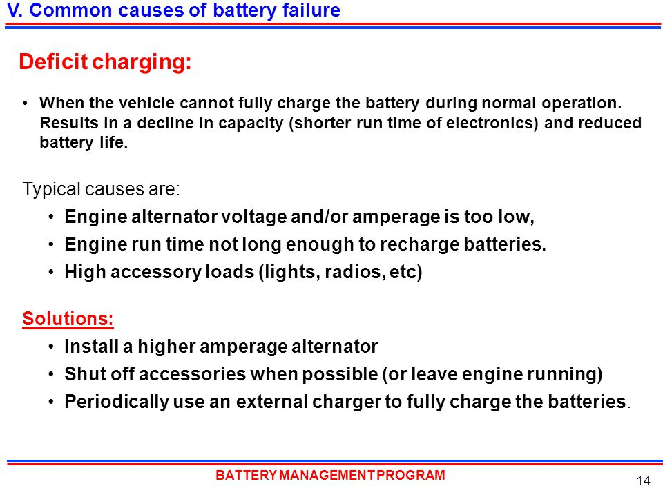 Deficit charging: V. Common causes of battery failure